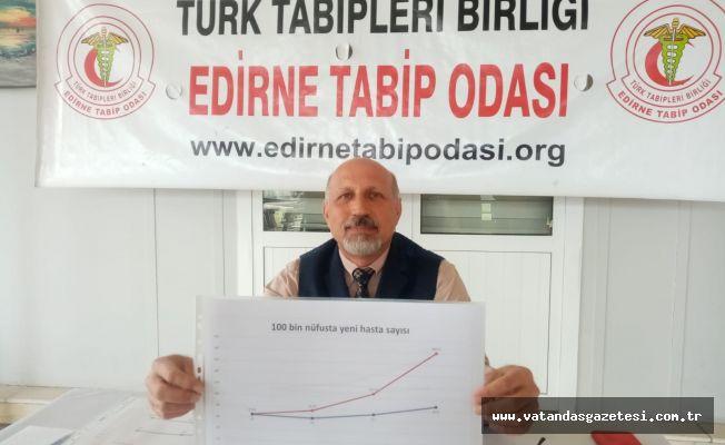 ÖNLEM ALINMAZSA KORONA 'PİK' YAPACAK!